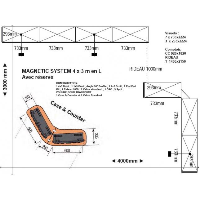 4m x 3m expolinc stand plan view